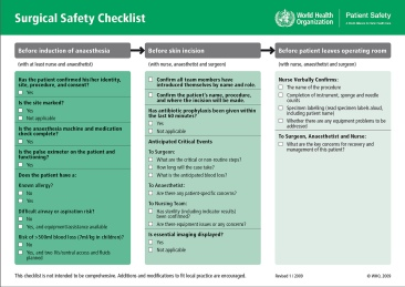 WHO Surgical Safety Checklist by John Sloan on Flikr. https://www.flickr.com/photos/johnlsloan/8485508277