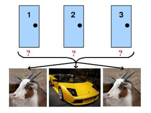 The Monty Hall problem. By The original uploader was Kuxu at French Wikipedia [GFDL (http://www.gnu.org/copyleft/fdl.html) or CC-BY-SA-3.0 (http://creativecommons.org/licenses/by-sa/3.0/)], via Wikimedia Commons